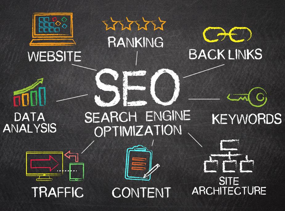 Search Engine Optimization Techniques & Services